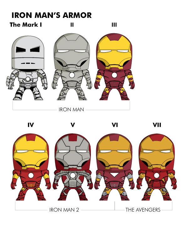 ironmansuits